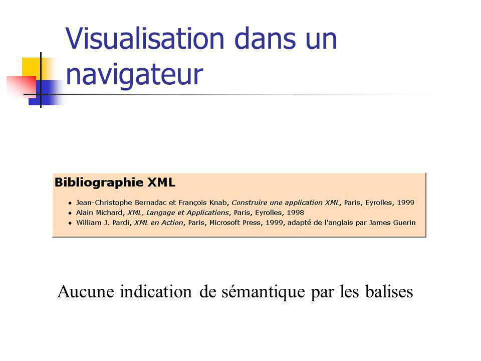 Visualisation dans un navigateur