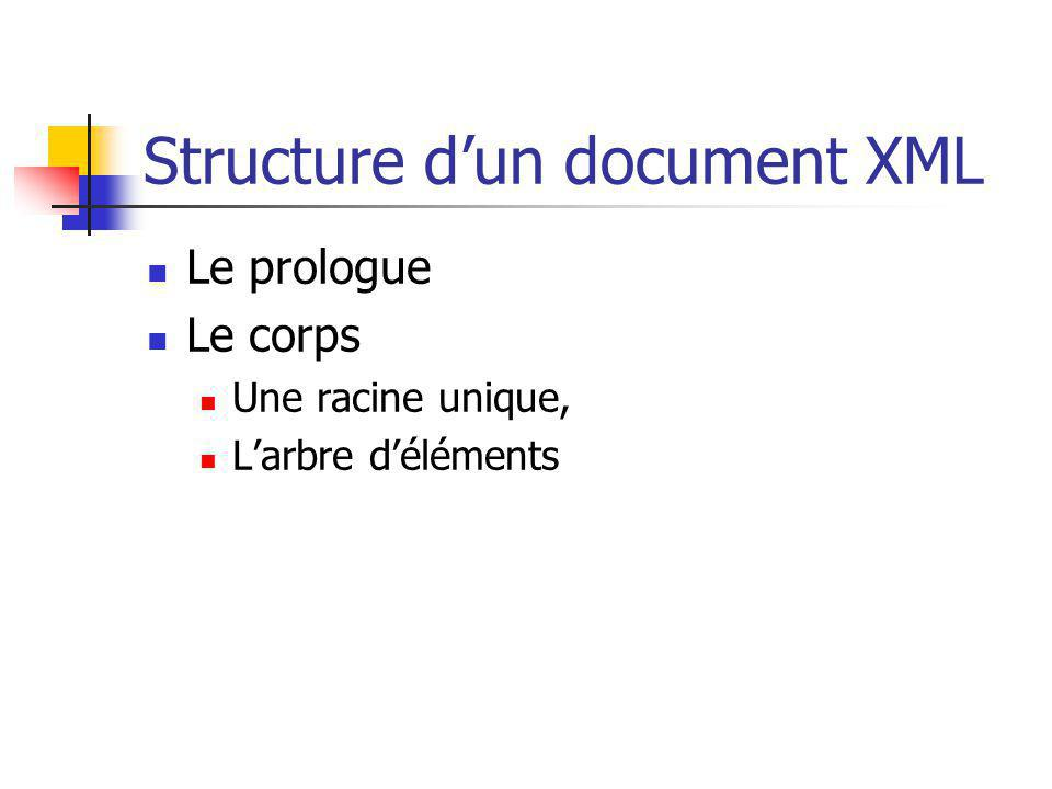 Structure d'un document XML