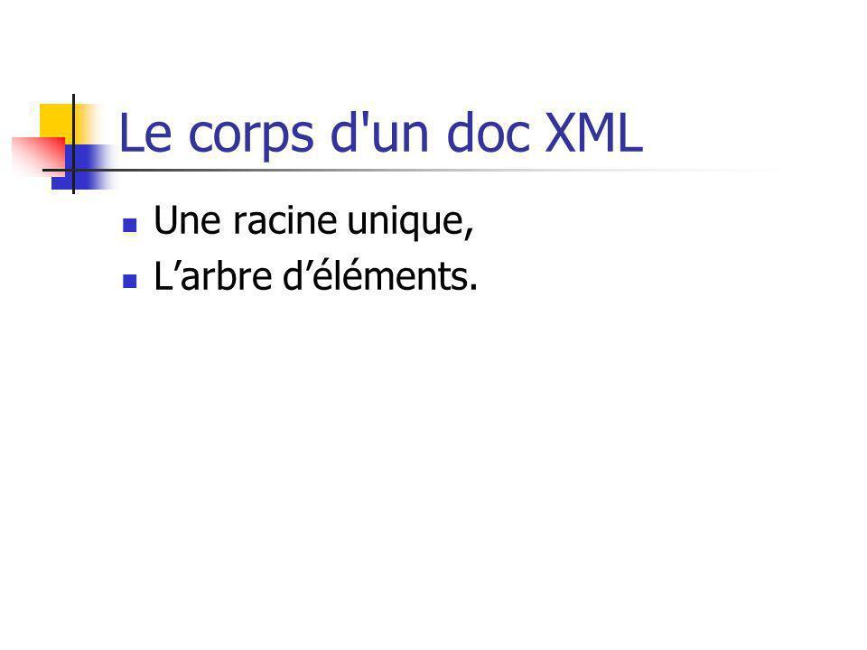Le corps d un doc XML Une racine unique, L'arbre d'éléments.