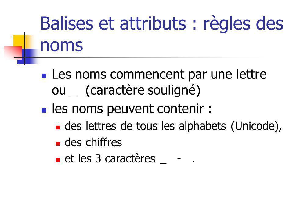 Balises et attributs : règles des noms