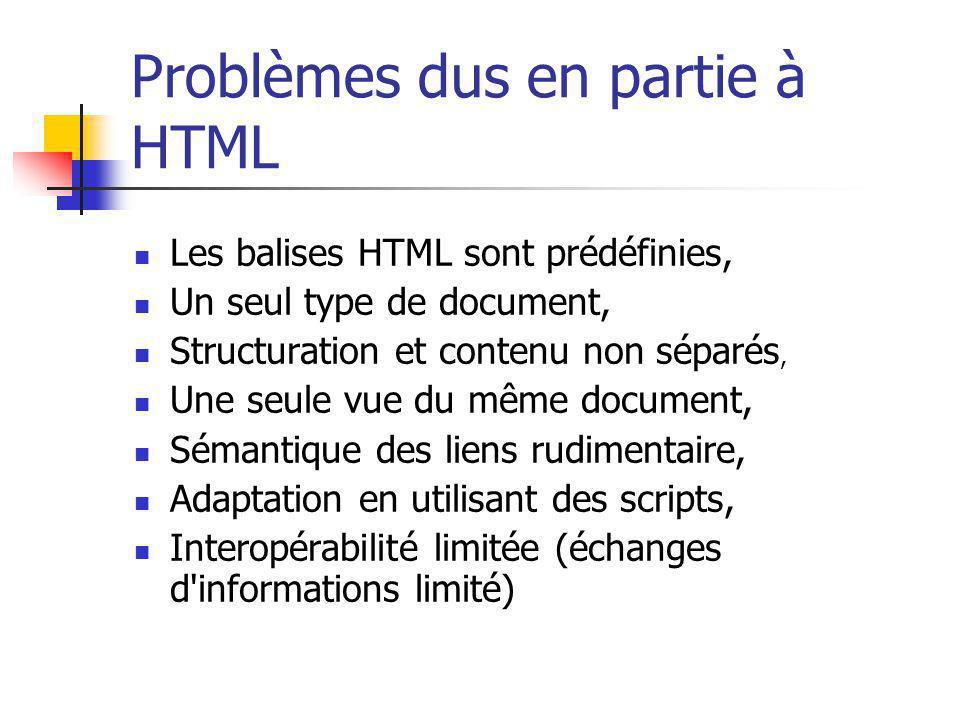 Problèmes dus en partie à HTML