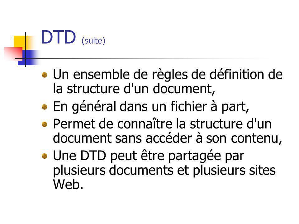 DTD (suite) Un ensemble de règles de définition de la structure d un document, En général dans un fichier à part,