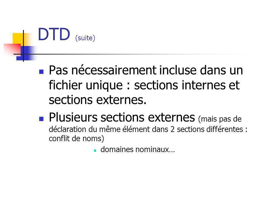 DTD (suite) Pas nécessairement incluse dans un fichier unique : sections internes et sections externes.
