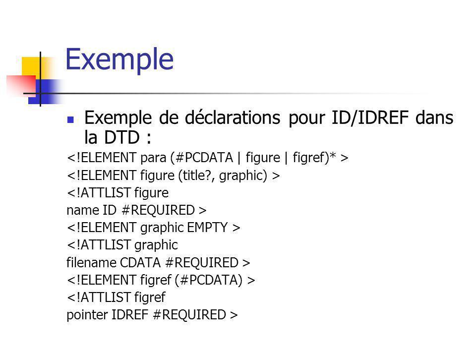 Exemple Exemple de déclarations pour ID/IDREF dans la DTD :