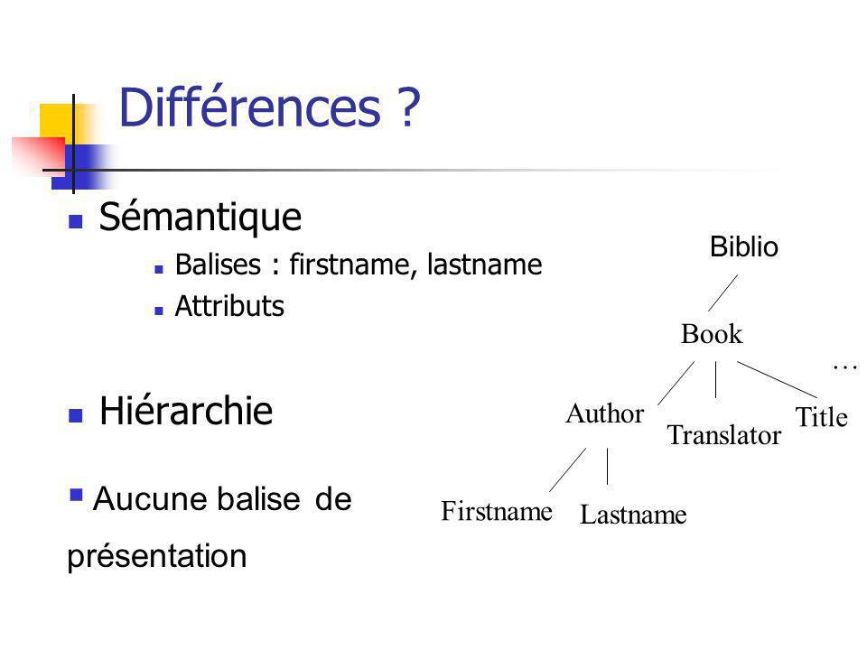 Différences Sémantique Hiérarchie Aucune balise de présentation
