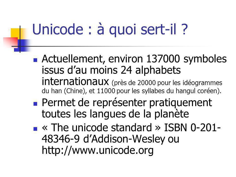 Unicode : à quoi sert-il