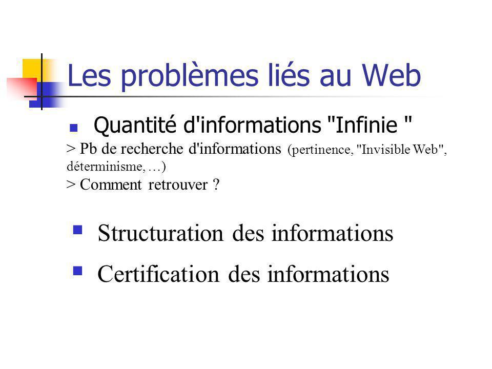Les problèmes liés au Web
