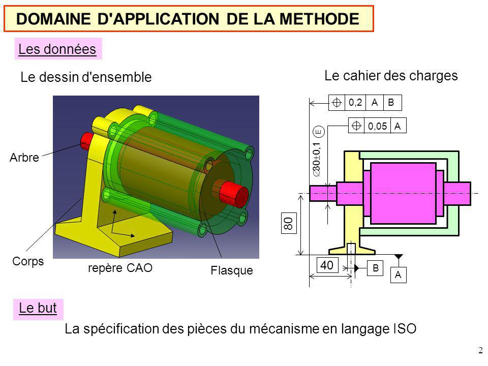 DOMAINE D APPLICATION DE LA METHODE