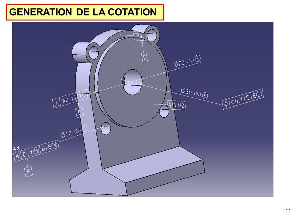GENERATION DE LA COTATION