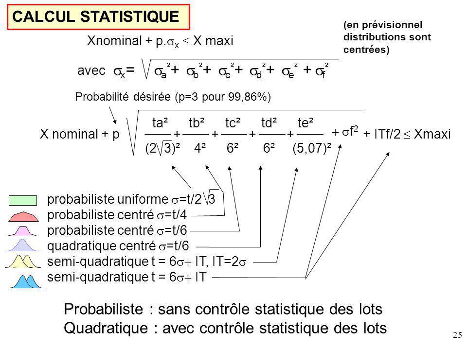 sx= sa²+ sb²+ sc²+ sd²+ se² + sf²