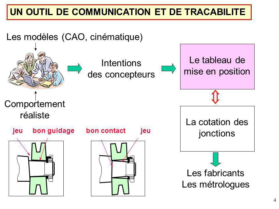  UN OUTIL DE COMMUNICATION ET DE TRACABILITE