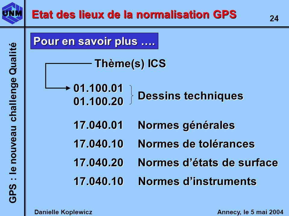 GPS : le nouveau challenge Qualité Normes d'états de surface