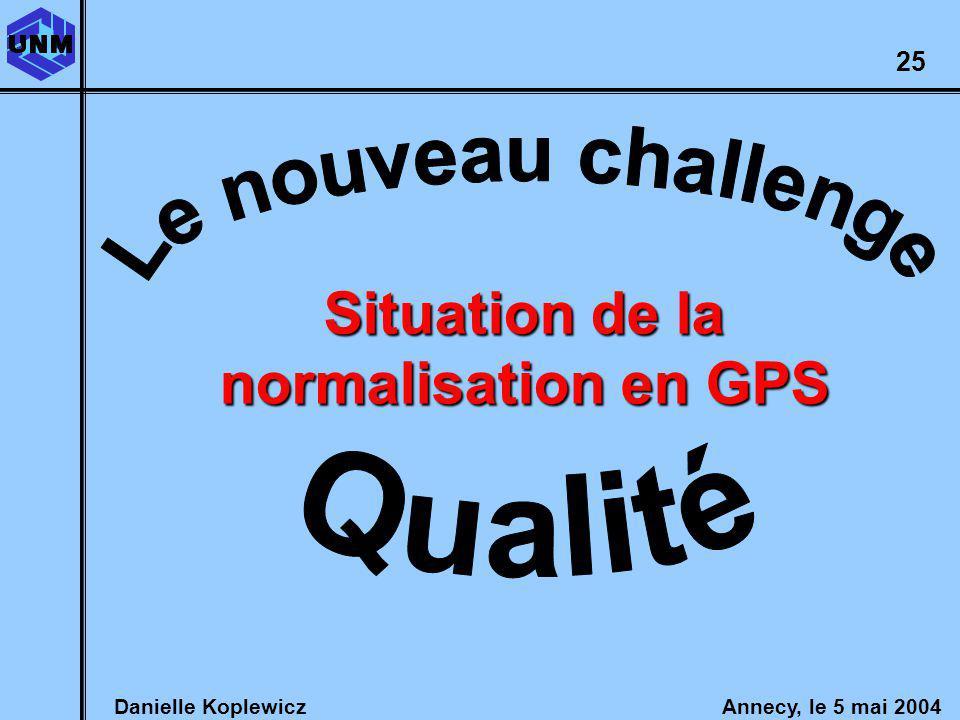 Qualité Situation de la normalisation en GPS Le nouveau challenge