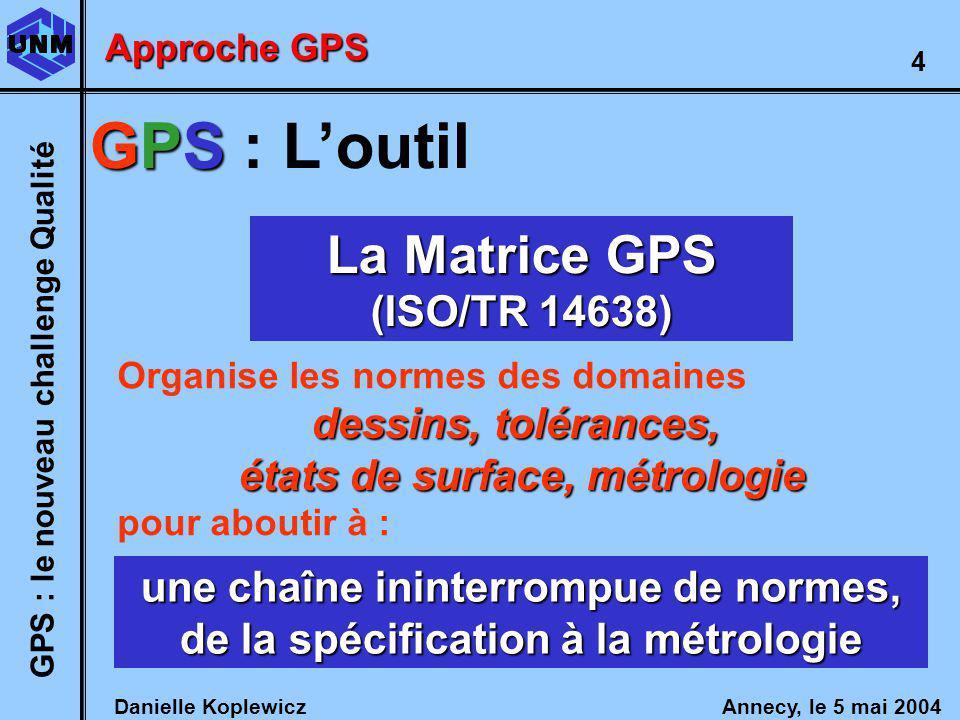 La Matrice GPS (ISO/TR 14638)