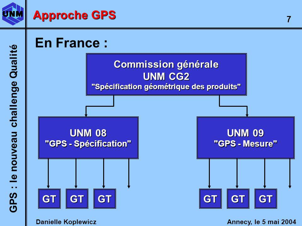 En France : Approche GPS