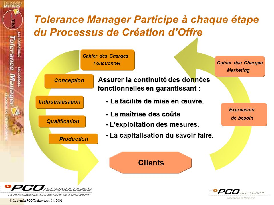 Tolerance Manager Participe à chaque étape du Processus de Création d'Offre