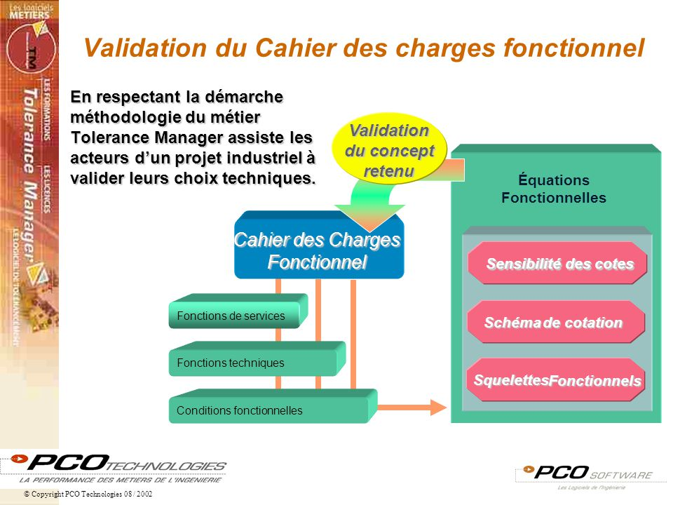 Validation du Cahier des charges fonctionnel