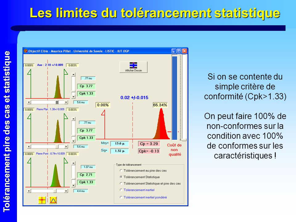 Les limites du tolérancement statistique