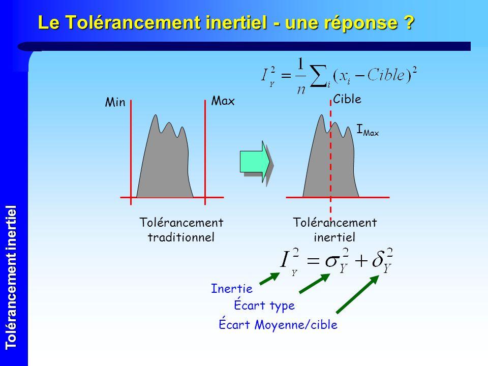 Le Tolérancement inertiel - une réponse