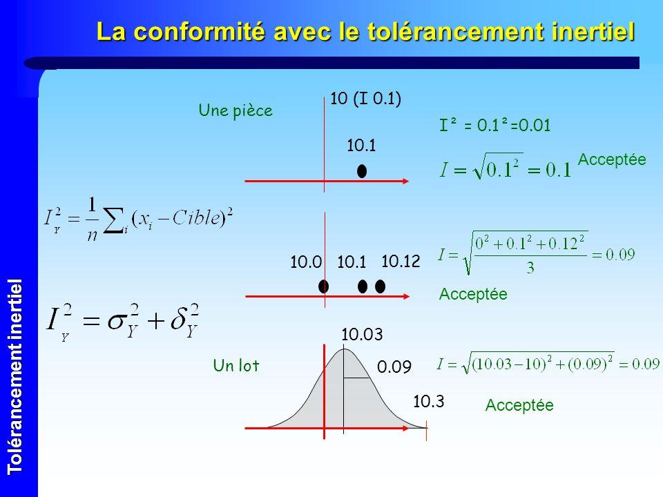 La conformité avec le tolérancement inertiel