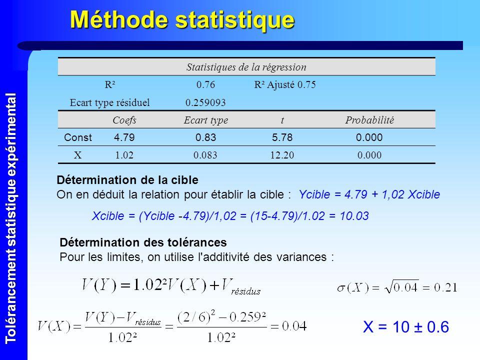 Méthode statistique X = 10 ± 0.6 Détermination de la cible