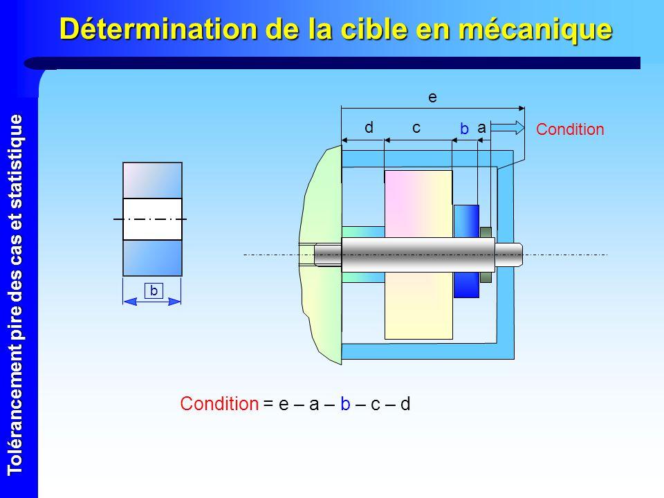 Détermination de la cible en mécanique