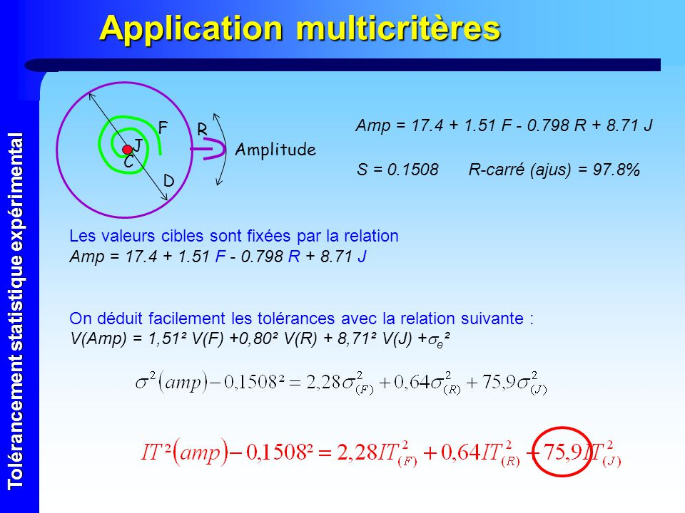 Application multicritères