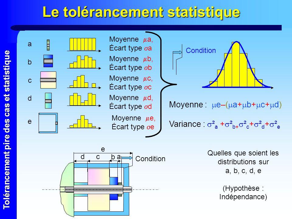 Le tolérancement statistique