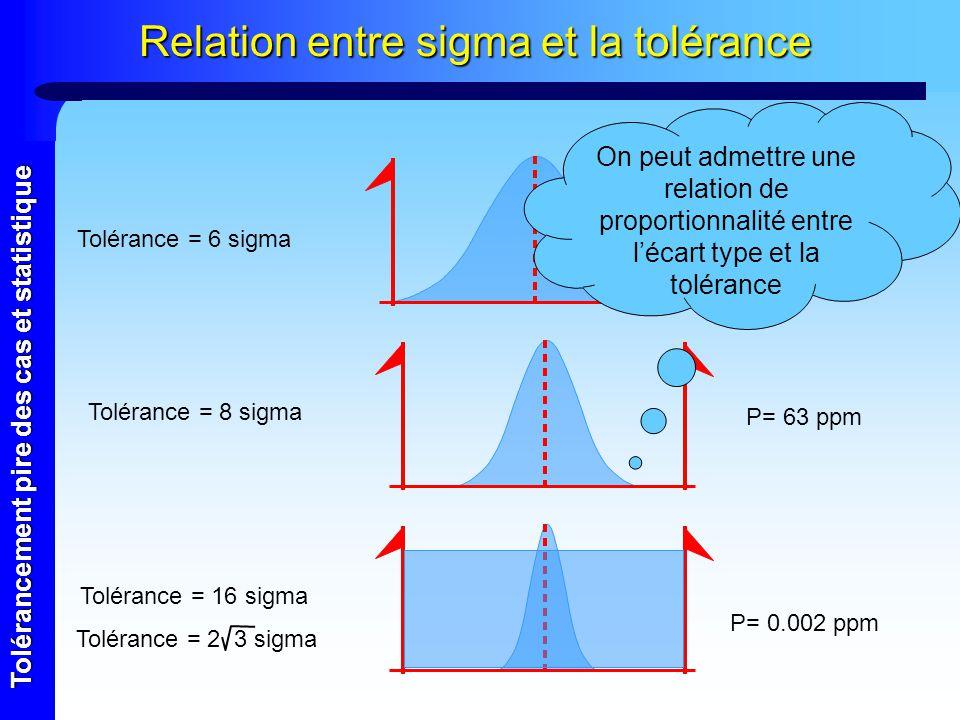 Relation entre sigma et la tolérance