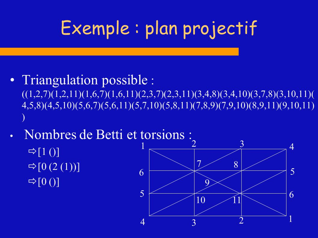Exemple : plan projectif