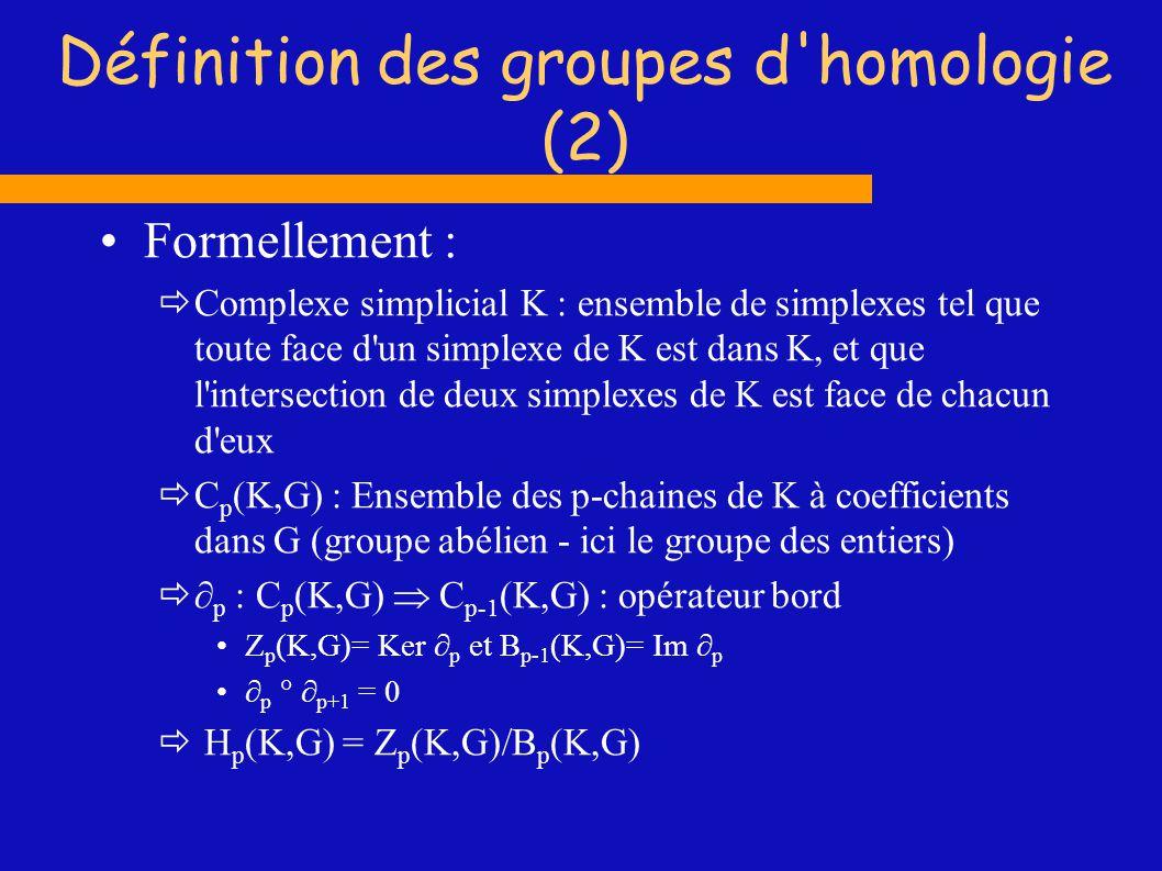 Définition des groupes d homologie (2)