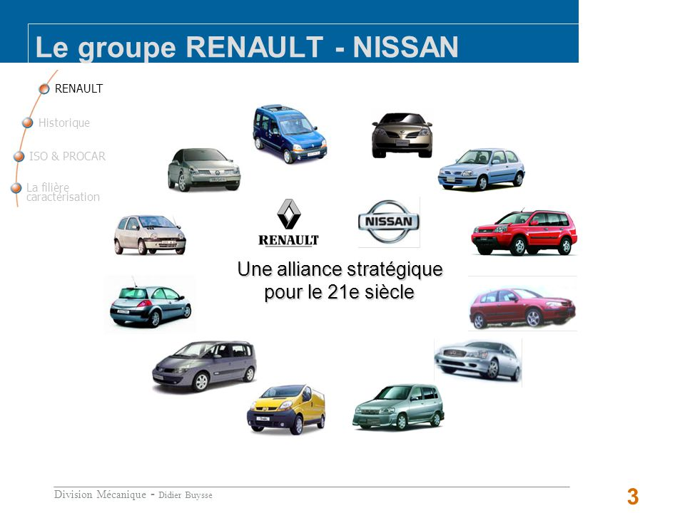 Le groupe RENAULT - NISSAN