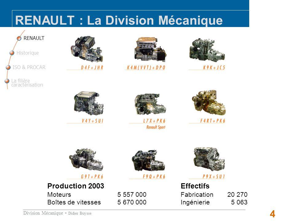 RENAULT : La Division Mécanique