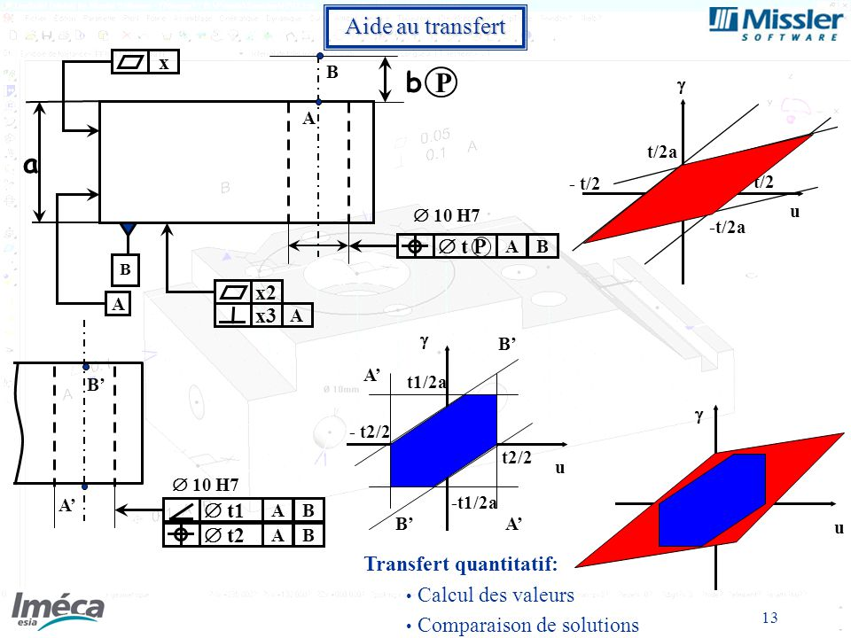 b P a Aide au transfert x  t P x2 x3  t1  t2 Transfert quantitatif: