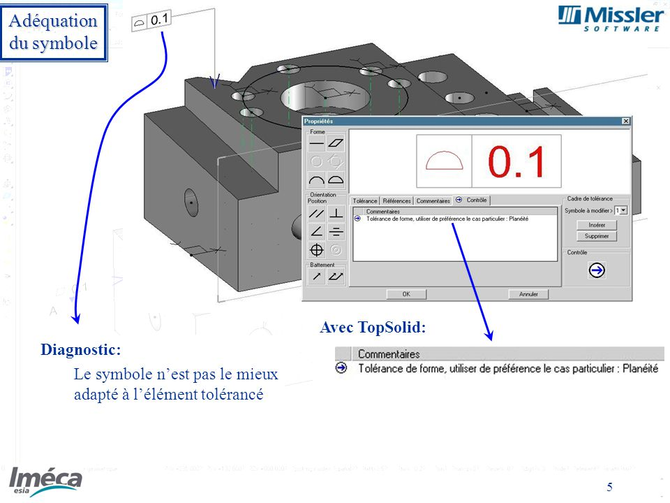Adéquation du symbole Avec TopSolid: Diagnostic:
