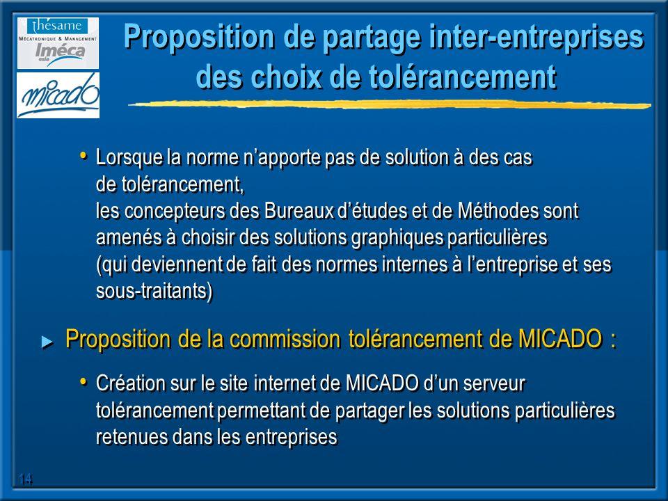 Proposition de partage inter-entreprises des choix de tolérancement