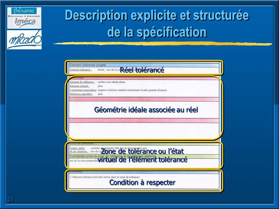 Description explicite et structurée de la spécification