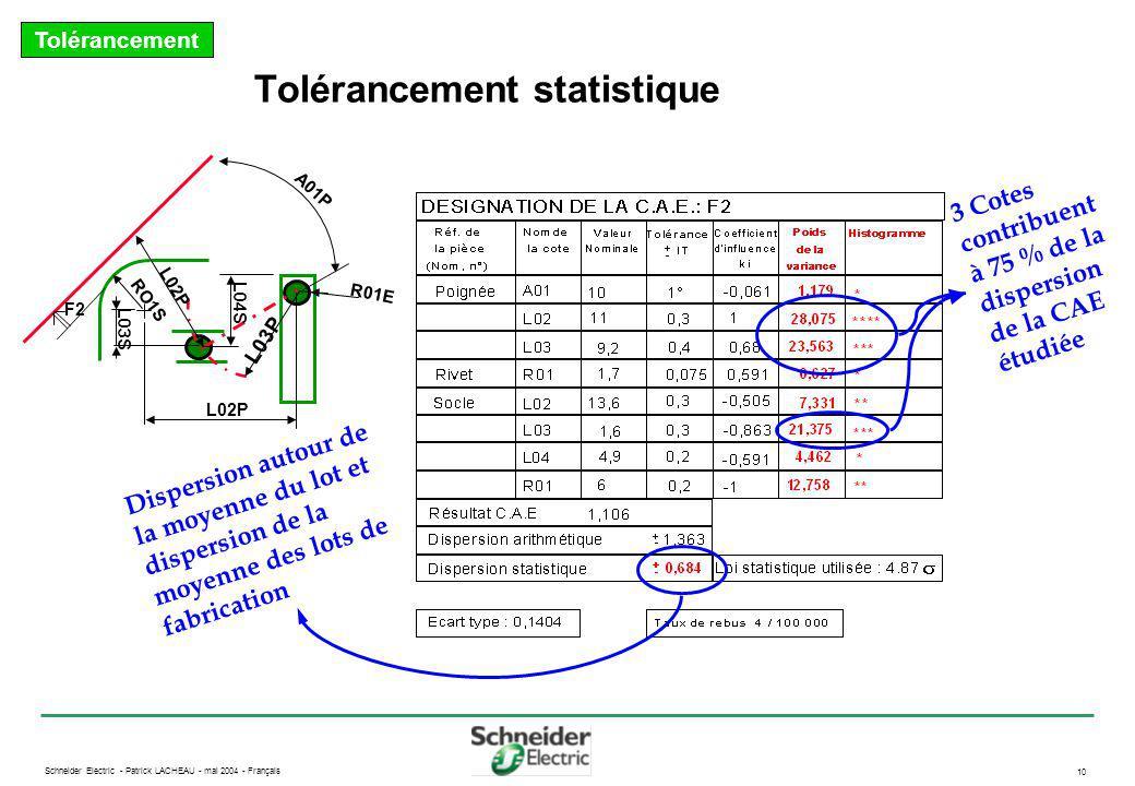 Tolérancement statistique
