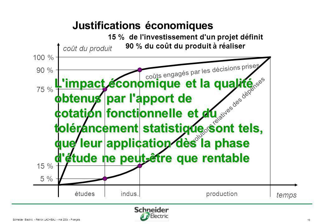 Justifications économiques