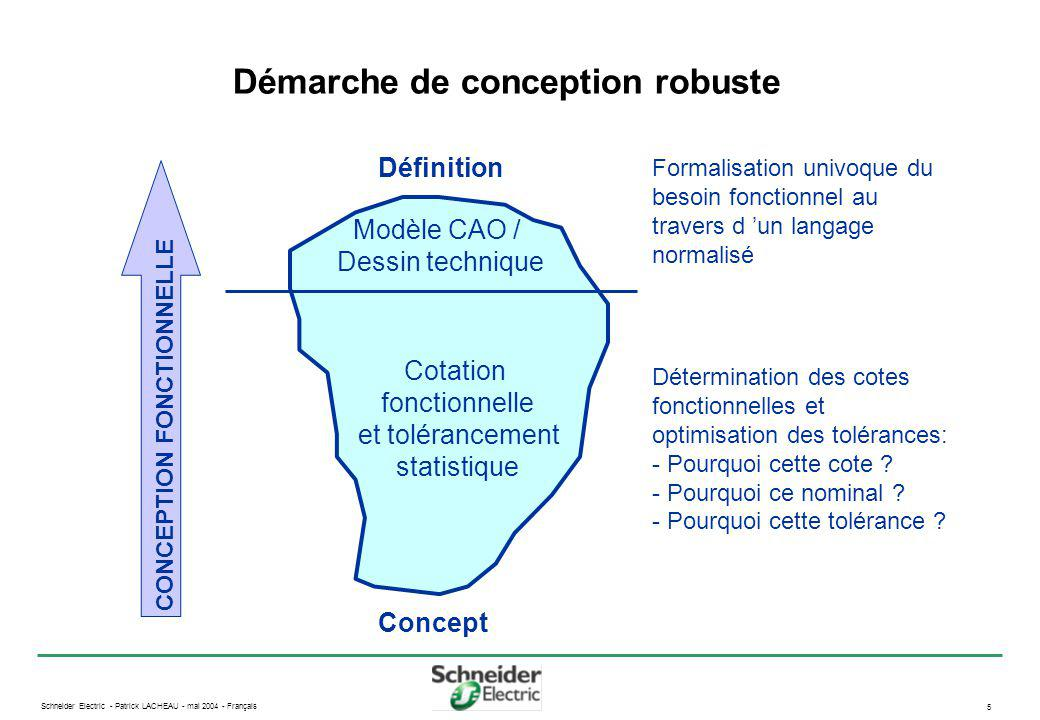 Démarche de conception robuste