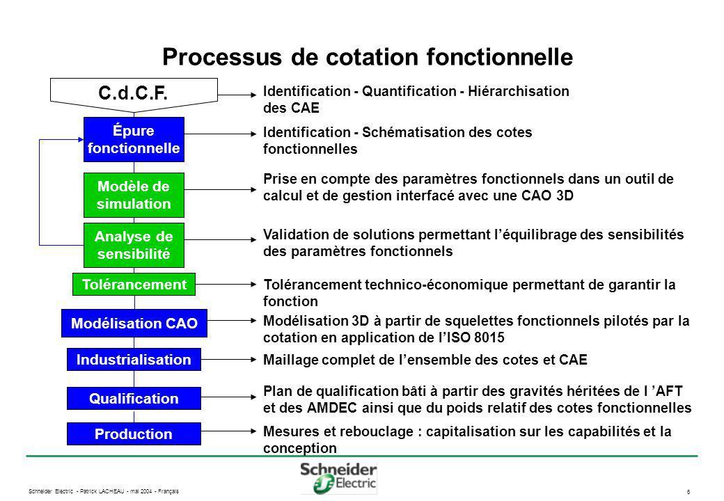 Processus de cotation fonctionnelle