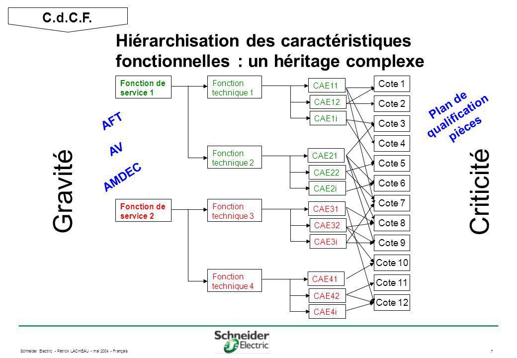 C.d.C.F. Hiérarchisation des caractéristiques fonctionnelles : un héritage complexe. Fonction de service 2.