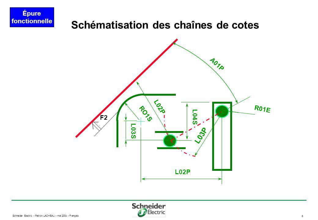 Schématisation des chaînes de cotes