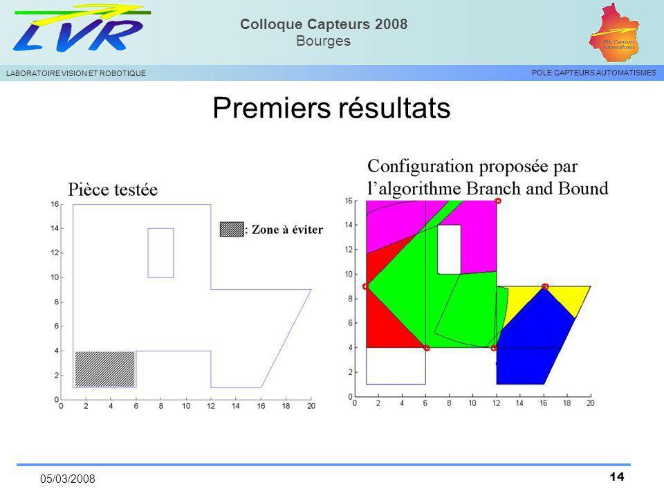 Premiers résultats 05/03/2008