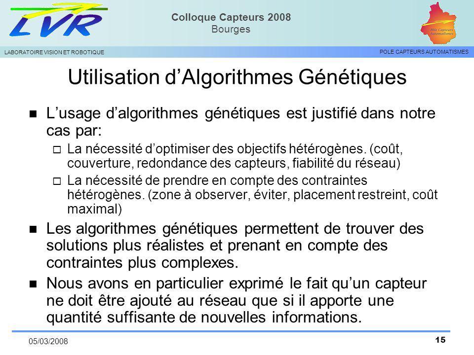 Utilisation d'Algorithmes Génétiques