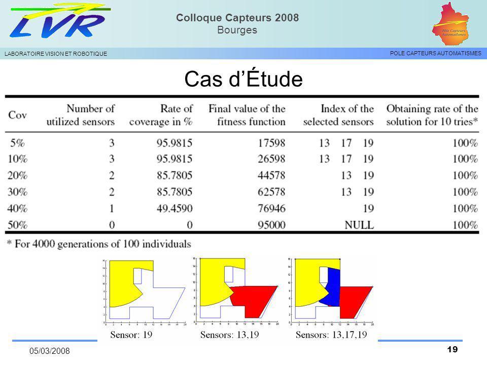 Cas d'Étude 05/03/2008