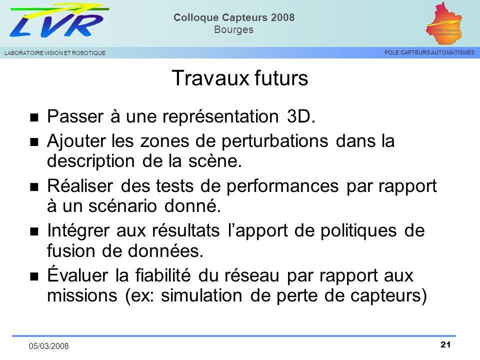 Travaux futurs Passer à une représentation 3D.