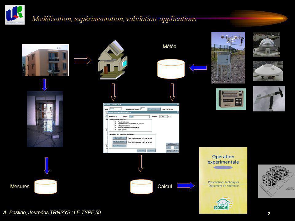 Modélisation, expérimentation, validation, applications
