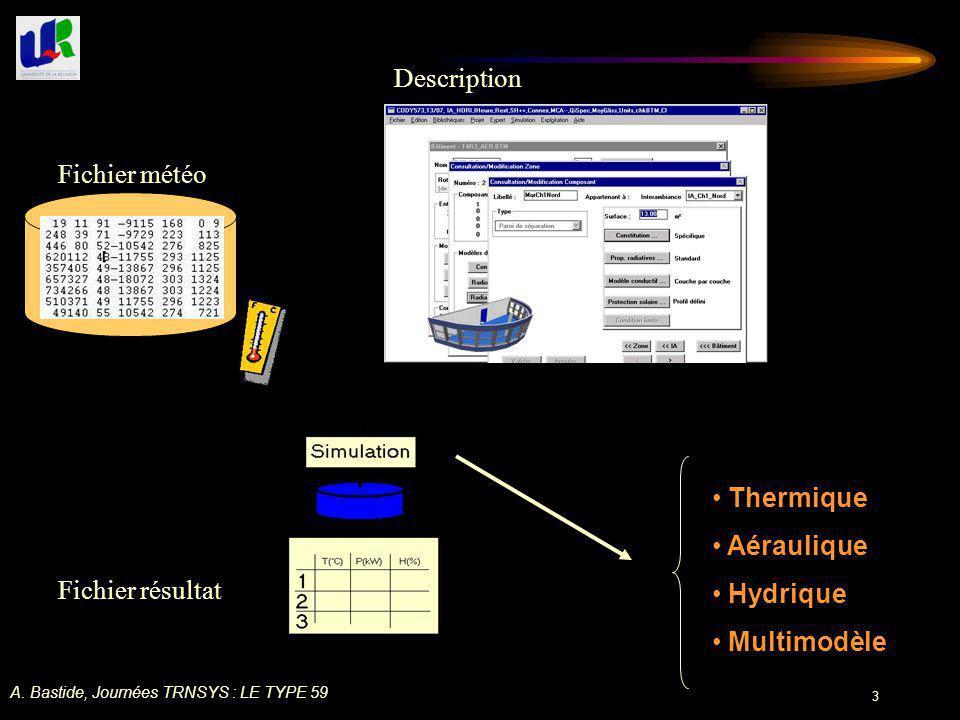 Description Fichier météo Thermique Aéraulique Hydrique Multimodèle