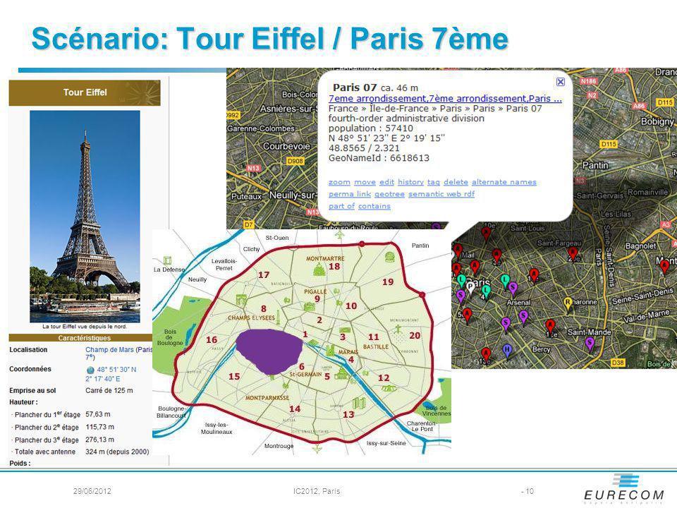 Scénario: Tour Eiffel / Paris 7ème
